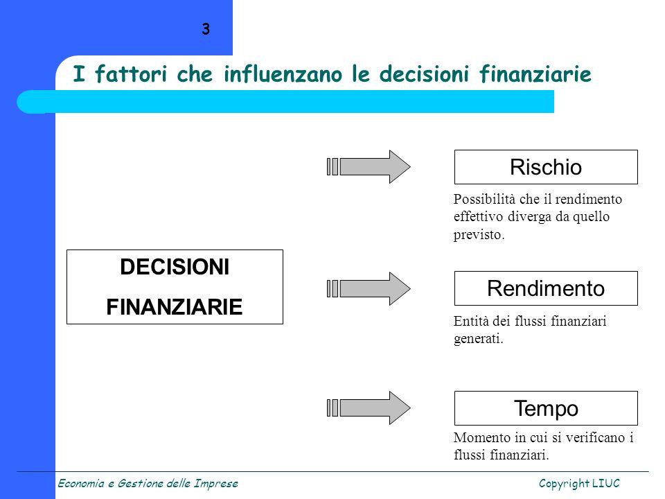 Economia e Gestione delle ImpreseCopyright LIUC 3 Rischio Rendimento Tempo DECISIONI FINANZIARIE I fattori che influenzano le decisioni finanziarie Po