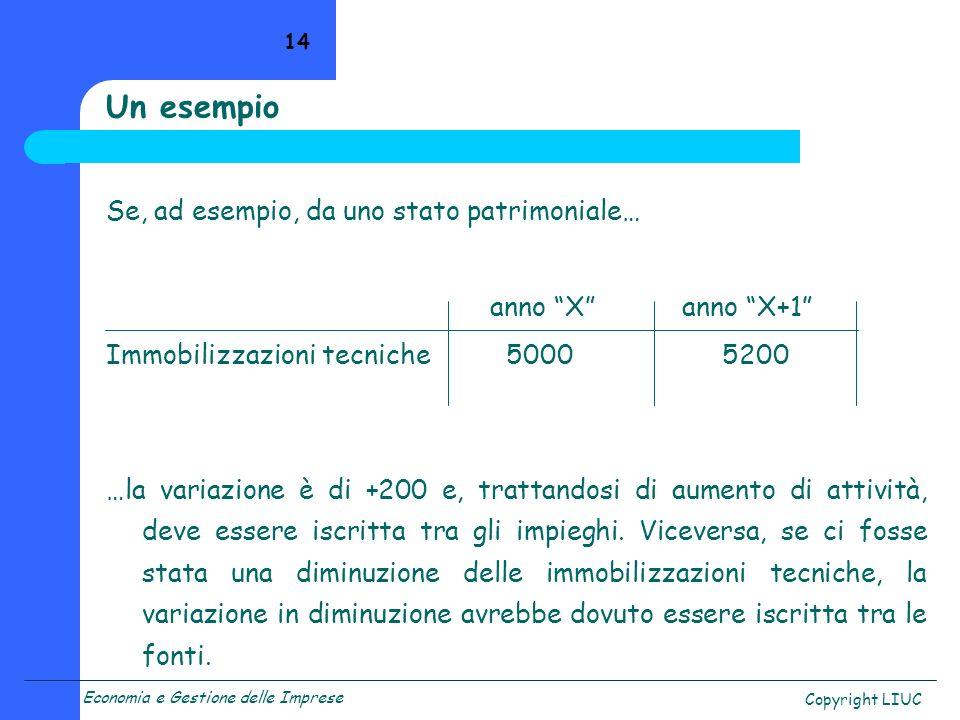 Economia e Gestione delle Imprese Copyright LIUC 14 Se, ad esempio, da uno stato patrimoniale… anno Xanno X+1 Immobilizzazioni tecniche 5000 5200 …la