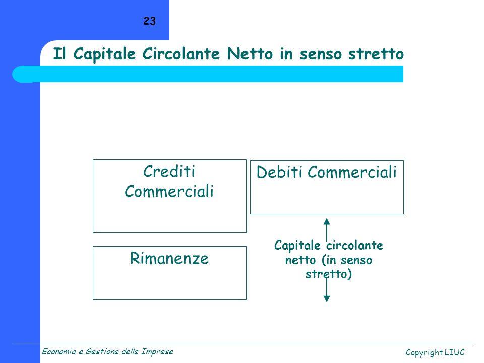 Economia e Gestione delle Imprese Copyright LIUC 23 Crediti Commerciali Rimanenze Debiti Commerciali Capitale circolante netto (in senso stretto) Il C
