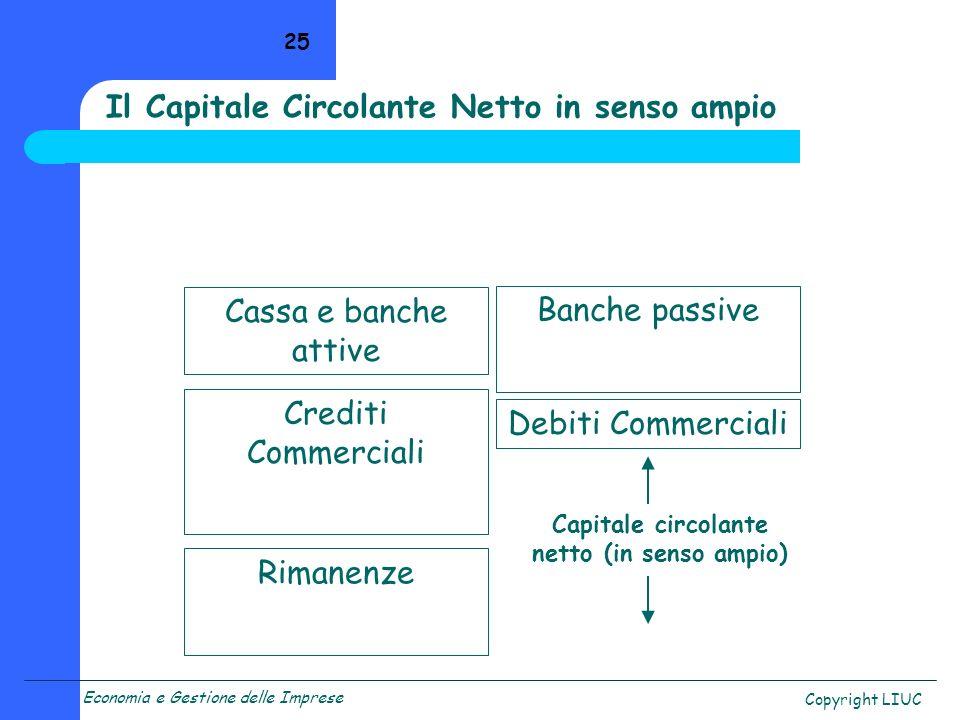Economia e Gestione delle Imprese Copyright LIUC 25 Crediti Commerciali Rimanenze Debiti Commerciali Capitale circolante netto (in senso ampio) Cassa