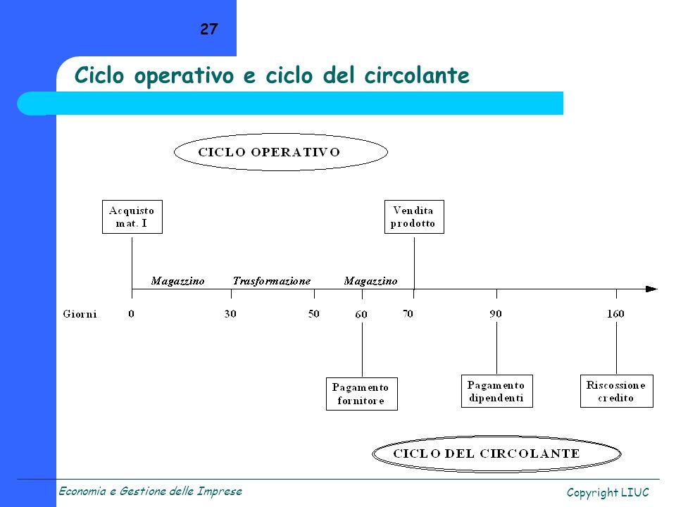 Economia e Gestione delle Imprese Copyright LIUC 27 Ciclo operativo e ciclo del circolante