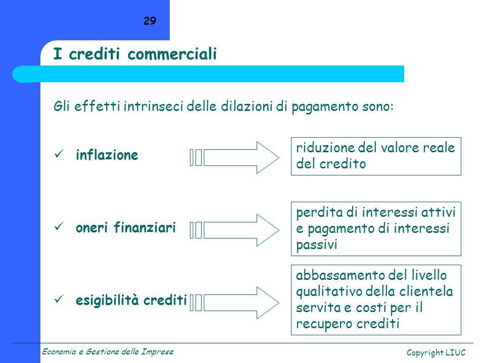 Economia e Gestione delle Imprese Copyright LIUC 29 Gli effetti intrinseci delle dilazioni di pagamento sono: inflazione oneri finanziari esigibilità