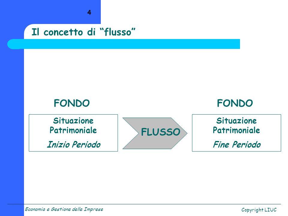Economia e Gestione delle Imprese Copyright LIUC 4 Situazione Patrimoniale Inizio Periodo Situazione Patrimoniale Fine Periodo FONDO FLUSSO Il concett