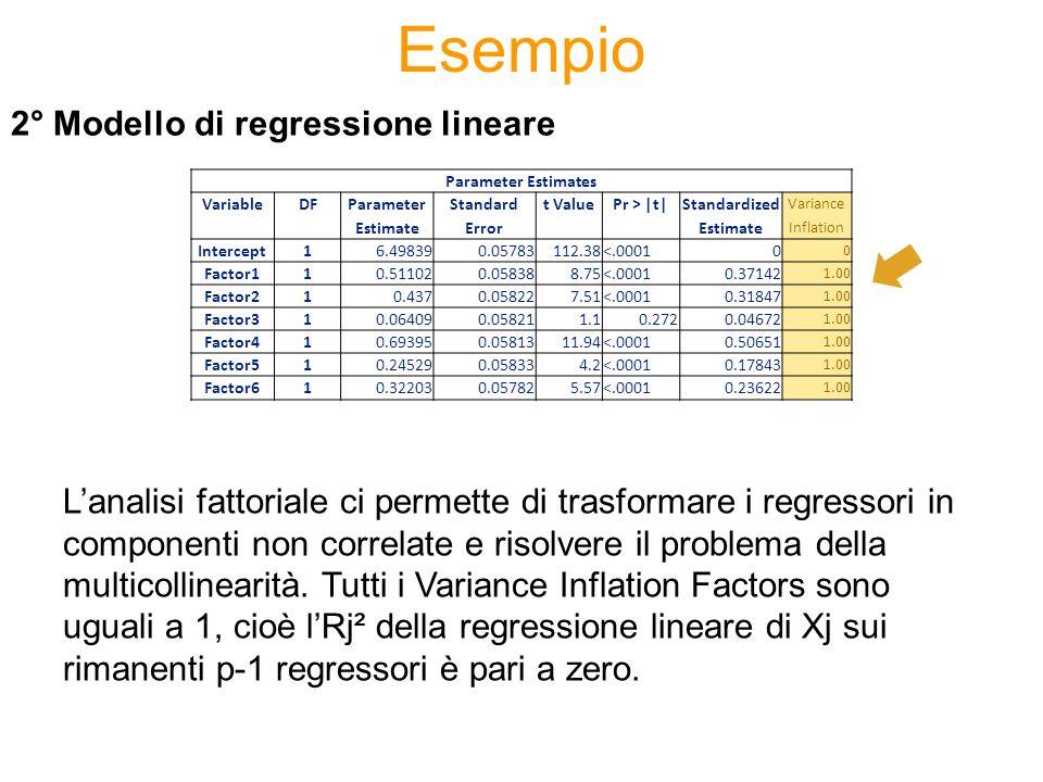 Esempio Parameter Estimates VariableDFParameterStandardt ValuePr > |t|Standardized Variance EstimateErrorEstimate Inflation Intercept16.498390.0578311