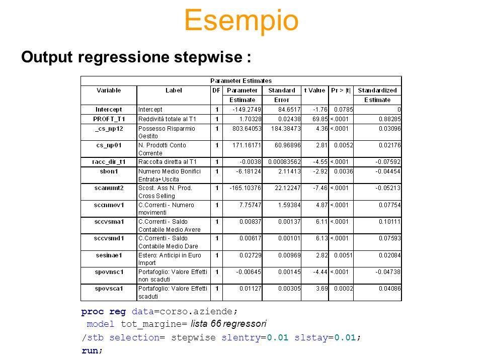 Esempio Output regressione stepwise : proc reg data=corso.aziende; model tot_margine= lista 66 regressori /stb selection= stepwise slentry=0.01 slstay