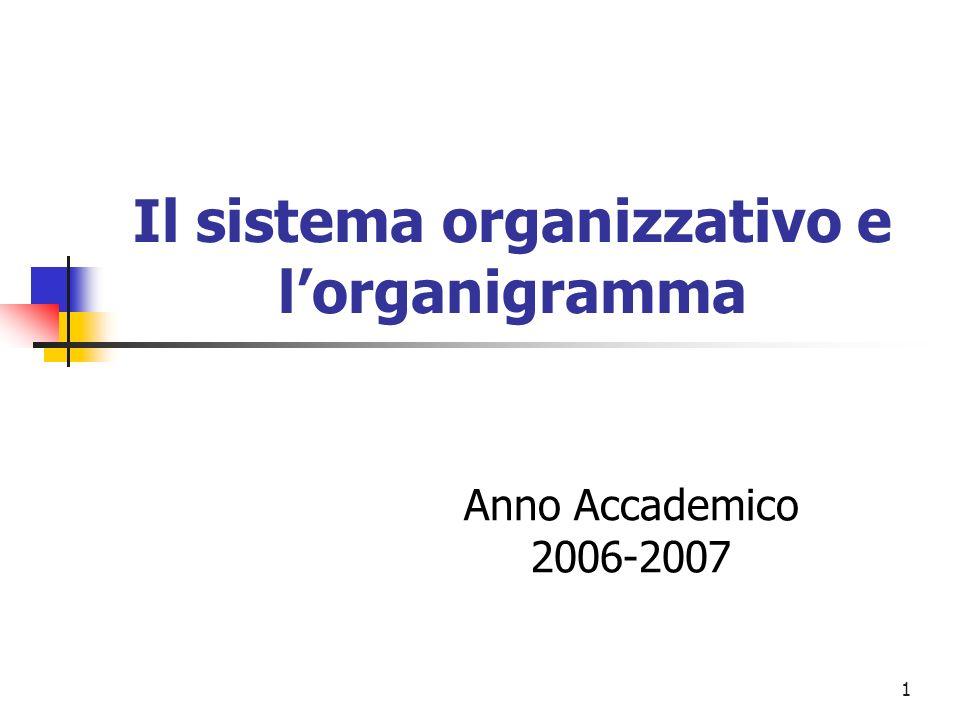 1 Il sistema organizzativo e lorganigramma Anno Accademico 2006-2007