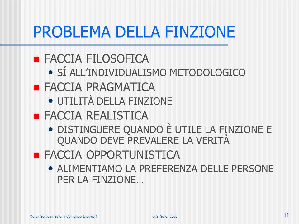 Corso Gestione Sistemi Complessi Lezione 5© G. Scifo, 2005 11 PROBLEMA DELLA FINZIONE FACCIA FILOSOFICA SÍ ALLINDIVIDUALISMO METODOLOGICO FACCIA PRAGM