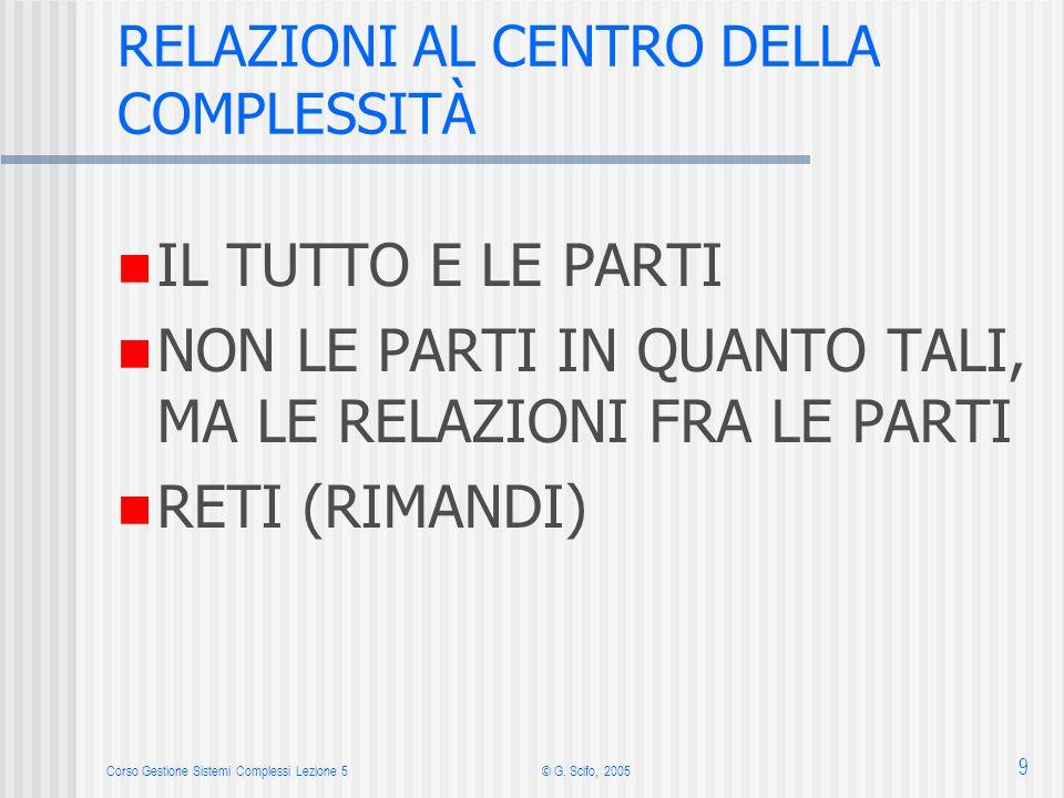 Corso Gestione Sistemi Complessi Lezione 5© G. Scifo, 2005 9 RELAZIONI AL CENTRO DELLA COMPLESSITÀ IL TUTTO E LE PARTI NON LE PARTI IN QUANTO TALI, MA