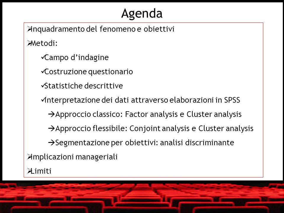 Agenda Inquadramento del fenomeno e obiettivi Metodi: Campo dindagine Costruzione questionario Statistiche descrittive Interpretazione dei dati attrav