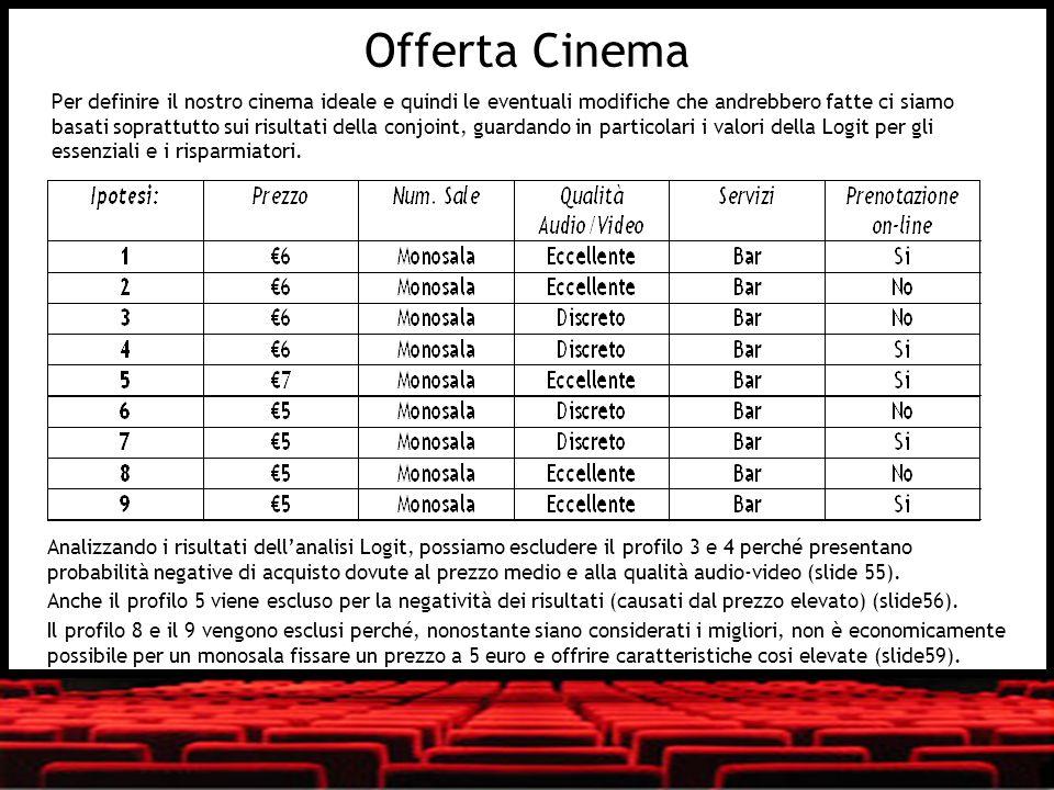 Per definire il nostro cinema ideale e quindi le eventuali modifiche che andrebbero fatte ci siamo basati soprattutto sui risultati della conjoint, gu