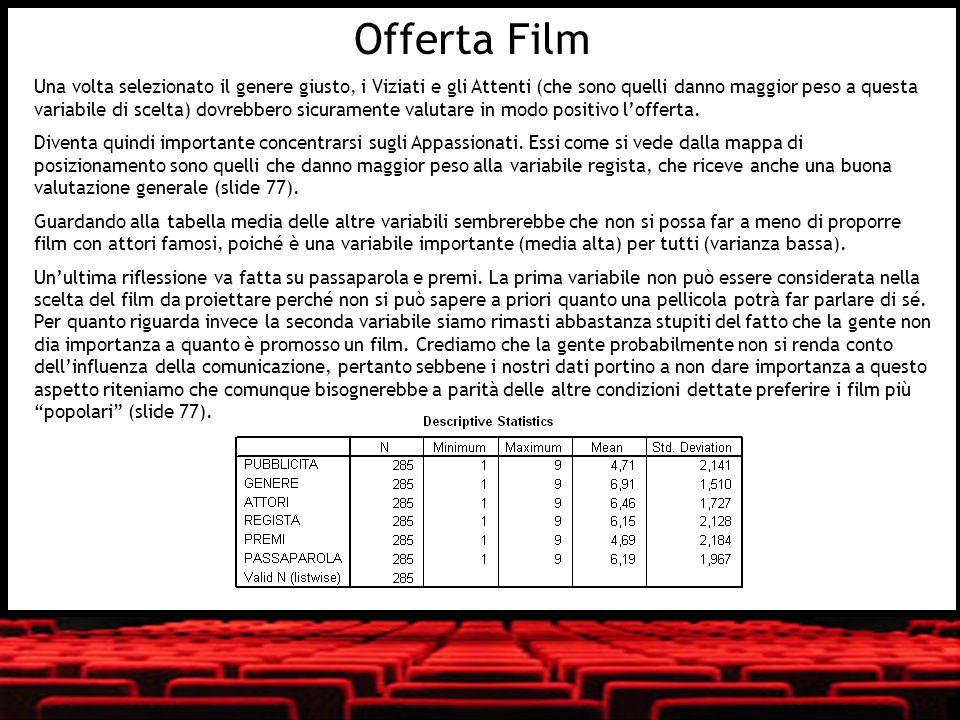 Offerta Film Una volta selezionato il genere giusto, i Viziati e gli Attenti (che sono quelli danno maggior peso a questa variabile di scelta) dovrebb