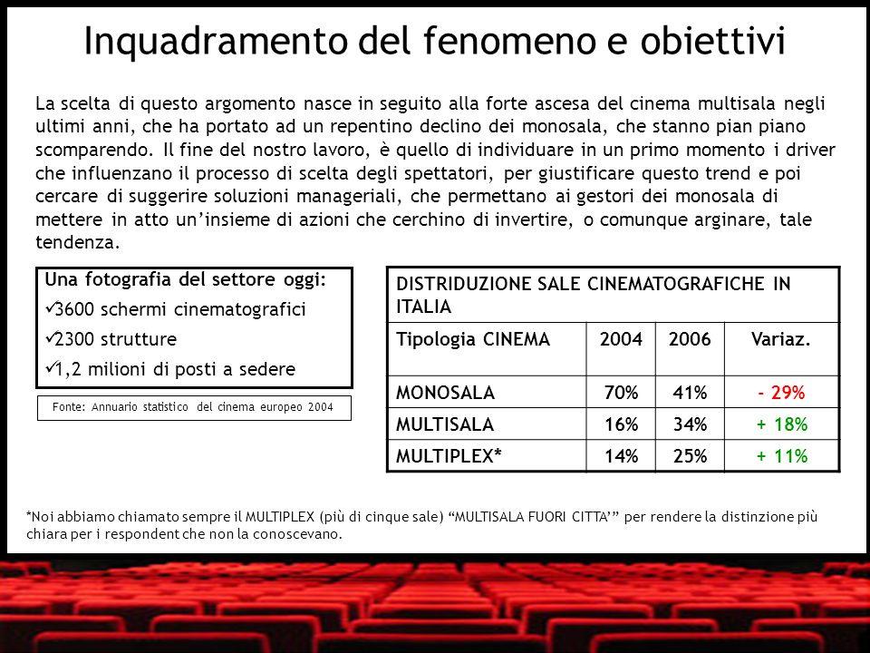 N° componenti / n° variabili: OK Varianza spiegata 64% : OK Comunalità : 82% audio vs 39 % parcheggio troppo distanti Factor analysis con 5 fattori