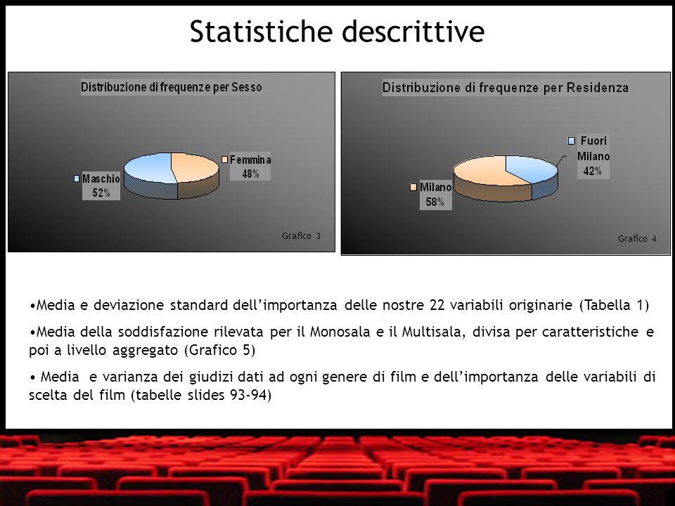 Tabella 1 Analizzando la tabella della media dellimportanza data alle 22 variabili dai respondent, si può notare che quelle considerate più importanti sono legate alle caratteristiche della sala (Audio, Schermo, Pulizia, Prossimità).