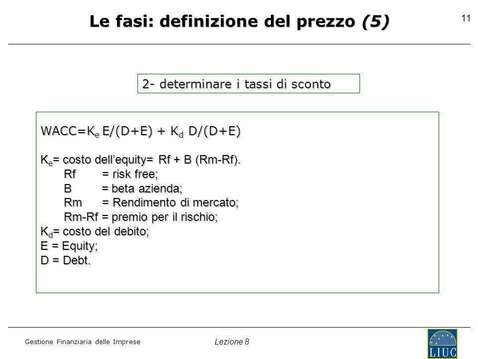 Lezione 8 Gestione Finanziaria delle Imprese 11 Le fasi: definizione del prezzo (5) WACC=K e E/(D+E) + K d D/(D+E) K e = costo dellequity= Rf + B (Rm-Rf).