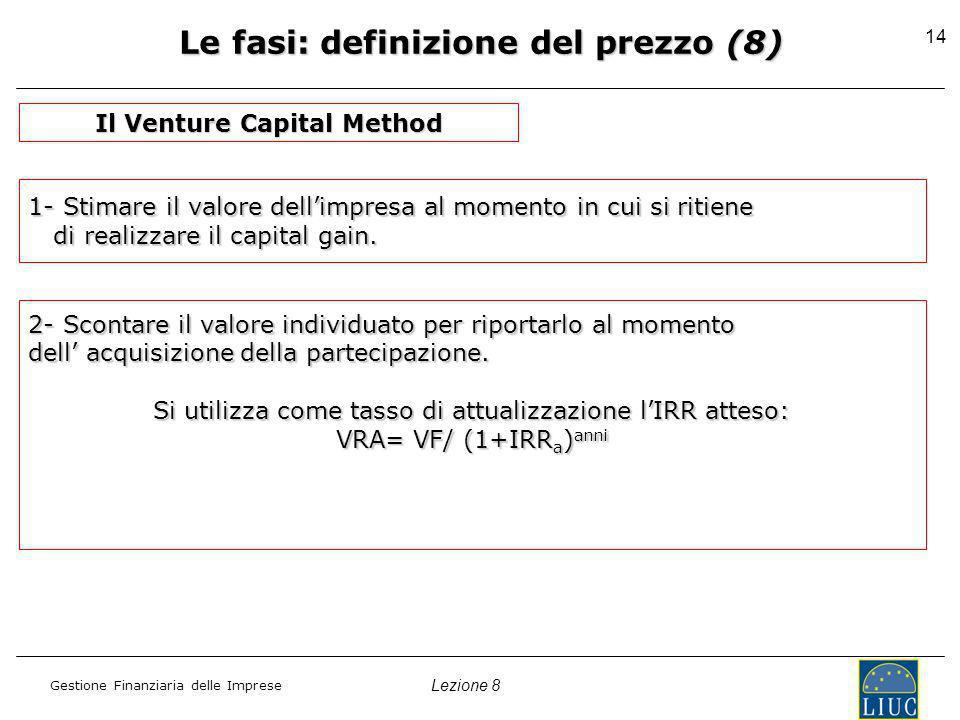 Lezione 8 Gestione Finanziaria delle Imprese 14 Le fasi: definizione del prezzo (8) Il Venture Capital Method 1- Stimare il valore dellimpresa al momento in cui si ritiene di realizzare il capital gain.