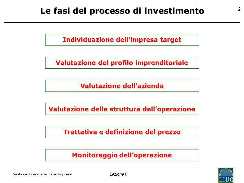 Gestione Finanziaria delle Imprese 2 Le fasi del processo di investimento Individuazione dellimpresa target Valutazione del profilo imprenditoriale Valutazione dellazienda Trattativa e definizione del prezzo Valutazione della struttura delloperazione Monitoraggio delloperazione