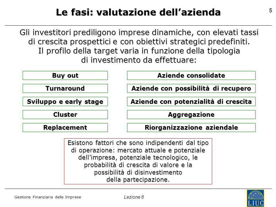 Lezione 8 Gestione Finanziaria delle Imprese 5 Le fasi: valutazione dellazienda Gli investitori prediligono imprese dinamiche, con elevati tassi di crescita prospettici e con obiettivi strategici predefiniti.