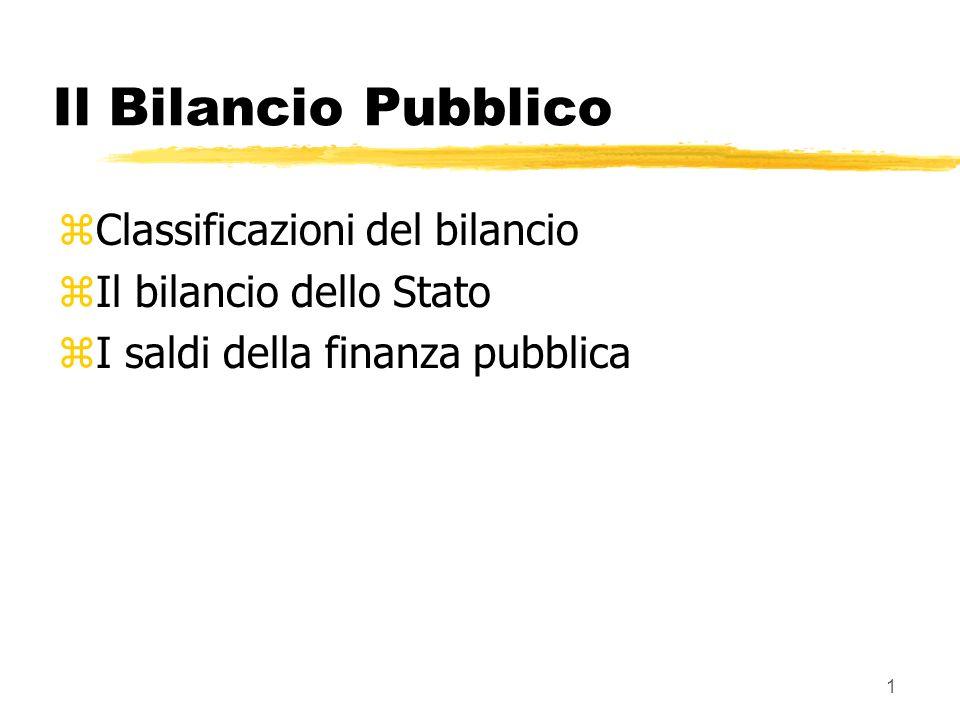 1 Il Bilancio Pubblico zClassificazioni del bilancio zIl bilancio dello Stato zI saldi della finanza pubblica