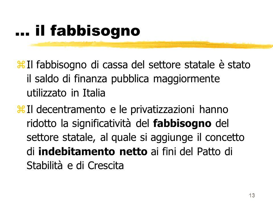13 … il fabbisogno zIl fabbisogno di cassa del settore statale è stato il saldo di finanza pubblica maggiormente utilizzato in Italia zIl decentrament