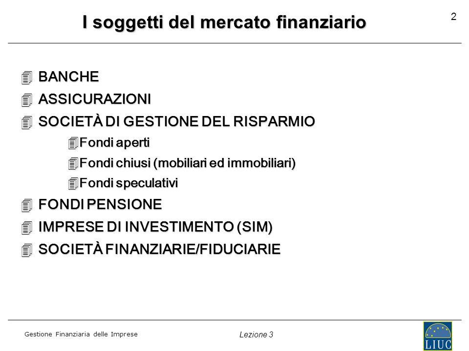Gestione Finanziaria delle Imprese Lezione 3 2 I soggetti del mercato finanziario 4BANCHE 4ASSICURAZIONI 4SOCIETÀ DI GESTIONE DEL RISPARMIO 4Fondi aperti 4Fondi chiusi (mobiliari ed immobiliari) 4Fondi speculativi 4FONDI PENSIONE 4IMPRESE DI INVESTIMENTO (SIM) 4SOCIETÀ FINANZIARIE/FIDUCIARIE