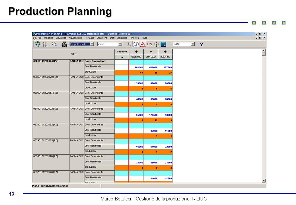 13 Marco Bettucci – Gestione della produzione II - LIUC Production Planning