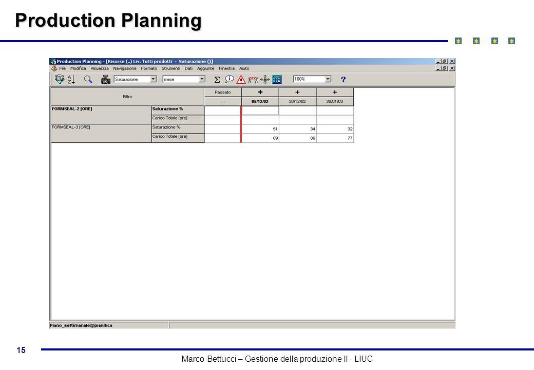 15 Marco Bettucci – Gestione della produzione II - LIUC Production Planning