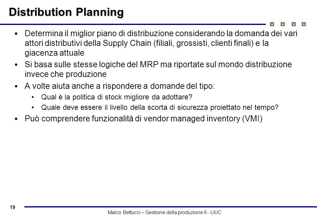 19 Marco Bettucci – Gestione della produzione II - LIUC Distribution Planning Determina il miglior piano di distribuzione considerando la domanda dei