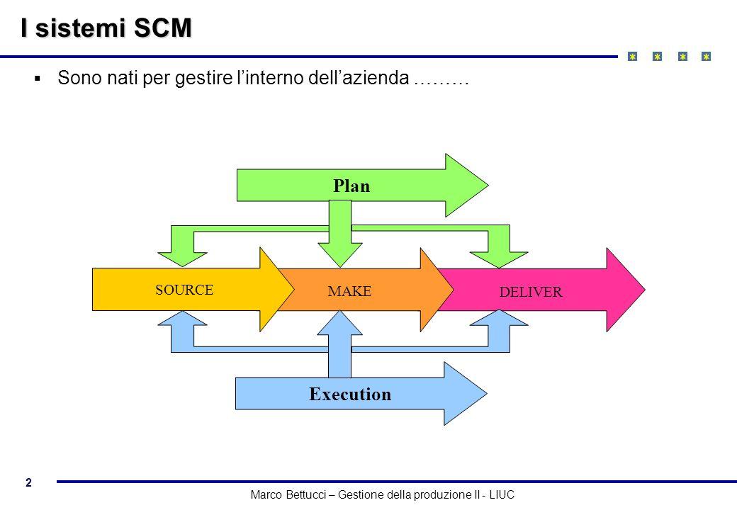 2 Marco Bettucci – Gestione della produzione II - LIUC Plan DELIVER MAKE SOURCE Execution I sistemi SCM Sono nati per gestire linterno dellazienda ………