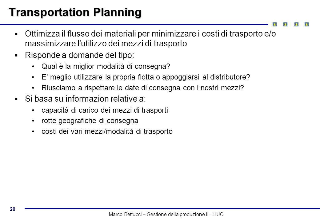 20 Marco Bettucci – Gestione della produzione II - LIUC Transportation Planning Ottimizza il flusso dei materiali per minimizzare i costi di trasporto
