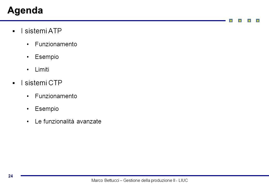 24 Marco Bettucci – Gestione della produzione II - LIUC Agenda I sistemi ATP Funzionamento Esempio Limiti I sistemi CTP Funzionamento Esempio Le funzi