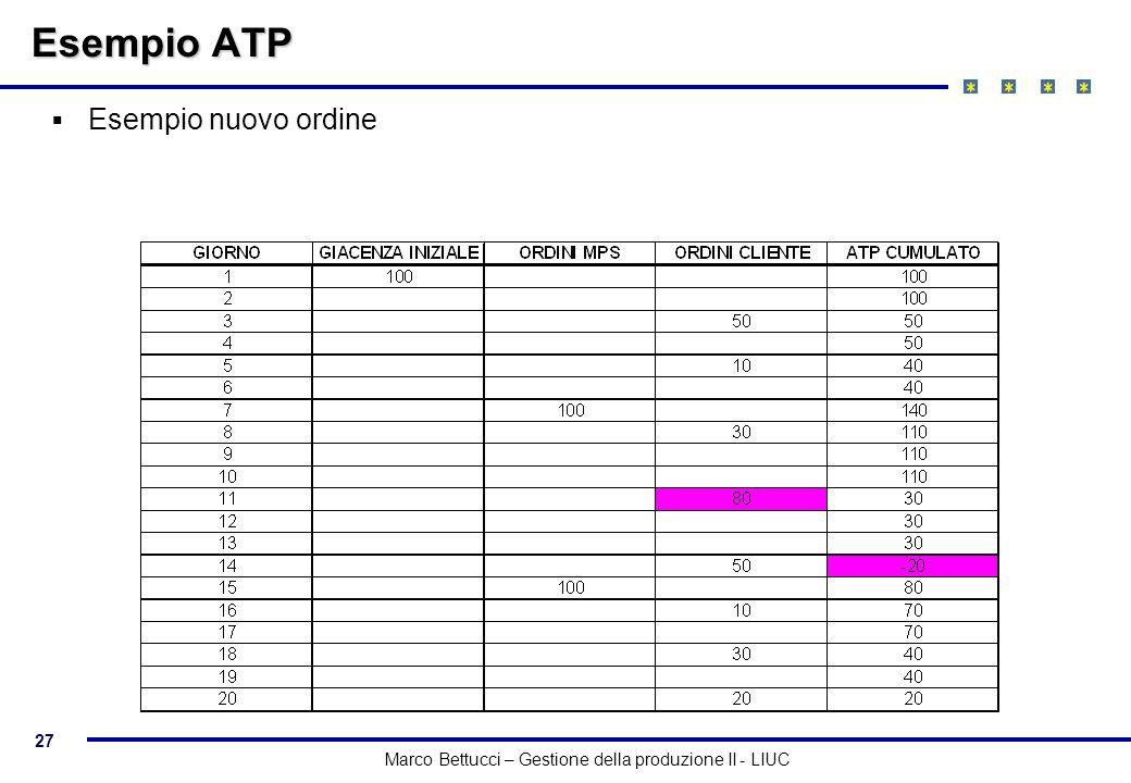 27 Marco Bettucci – Gestione della produzione II - LIUC Esempio ATP Esempio nuovo ordine