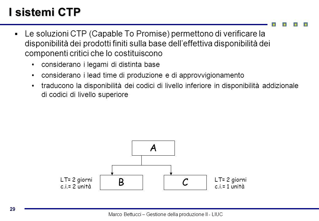 29 Marco Bettucci – Gestione della produzione II - LIUC I sistemi CTP Le soluzioni CTP (Capable To Promise) permettono di verificare la disponibilità