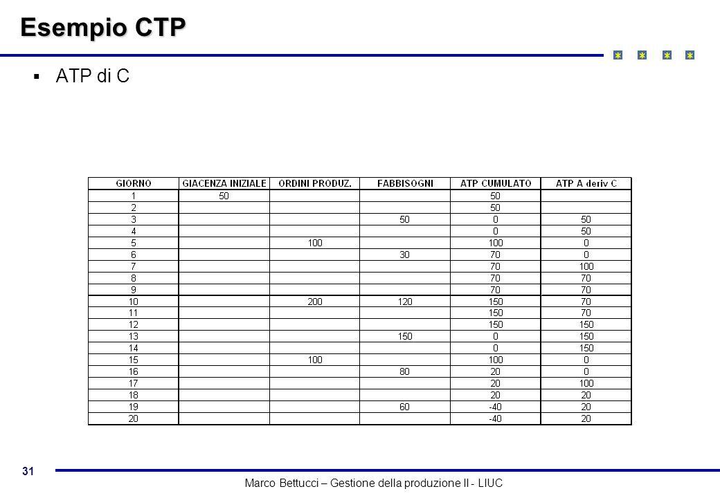 31 Marco Bettucci – Gestione della produzione II - LIUC Esempio CTP ATP di C