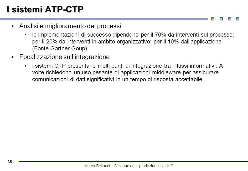 35 Marco Bettucci – Gestione della produzione II - LIUC I sistemi ATP-CTP Analisi e miglioramento dei processi le implementazioni di successo dipendon
