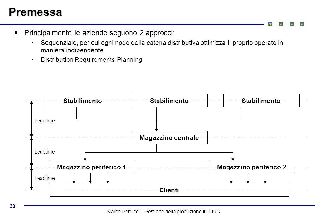 38 Marco Bettucci – Gestione della produzione II - LIUC Premessa Principalmente le aziende seguono 2 approcci: Sequenziale, per cui ogni nodo della ca