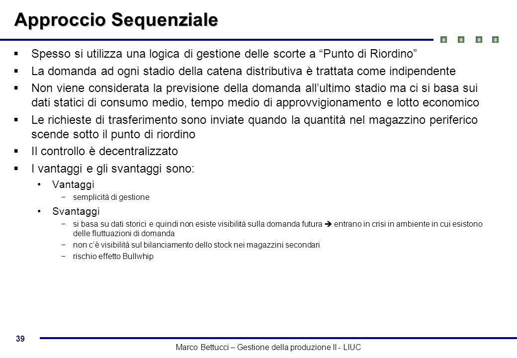 39 Marco Bettucci – Gestione della produzione II - LIUC Approccio Sequenziale Spesso si utilizza una logica di gestione delle scorte a Punto di Riordi
