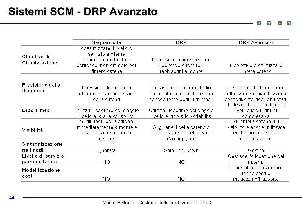 44 Marco Bettucci – Gestione della produzione II - LIUC Sistemi SCM - DRP Avanzato
