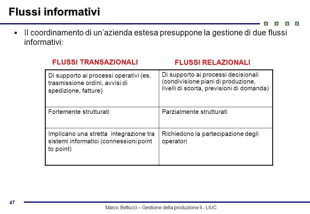 47 Marco Bettucci – Gestione della produzione II - LIUC FLUSSI TRANSAZIONALI FLUSSI RELAZIONALI Di supporto ai processi operativi (es. trasmissione or