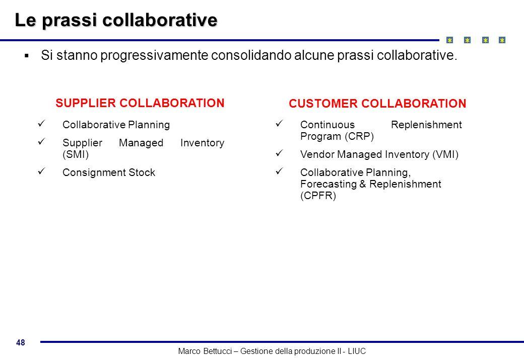 48 Marco Bettucci – Gestione della produzione II - LIUC Collaborative Planning Supplier Managed Inventory (SMI) Consignment Stock Continuous Replenish
