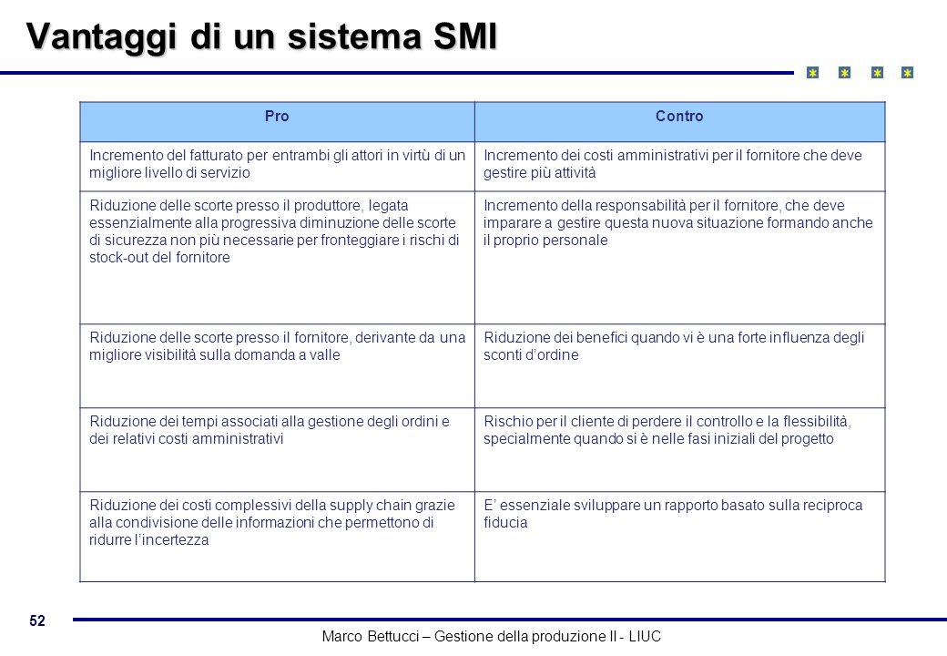 52 Marco Bettucci – Gestione della produzione II - LIUC Vantaggi di un sistema SMI ProContro Incremento del fatturato per entrambi gli attori in virtù
