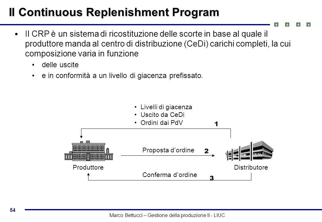 54 Marco Bettucci – Gestione della produzione II - LIUC Il Continuous Replenishment Program Il CRP è un sistema di ricostituzione delle scorte in base