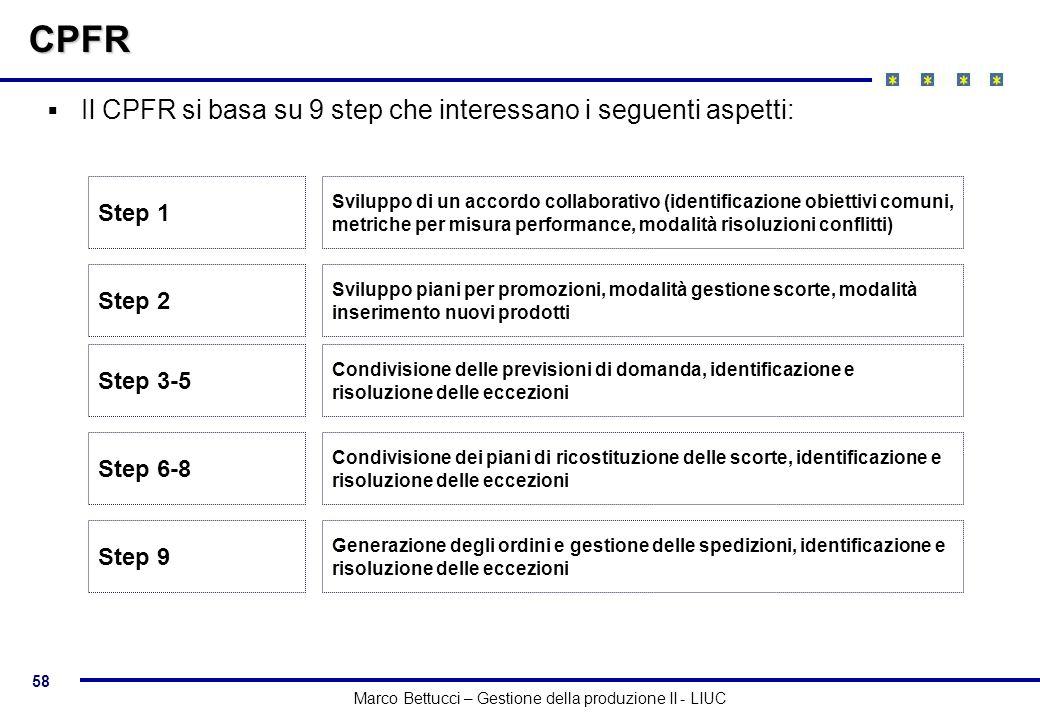 58 Marco Bettucci – Gestione della produzione II - LIUC Step 1 Sviluppo di un accordo collaborativo (identificazione obiettivi comuni, metriche per mi