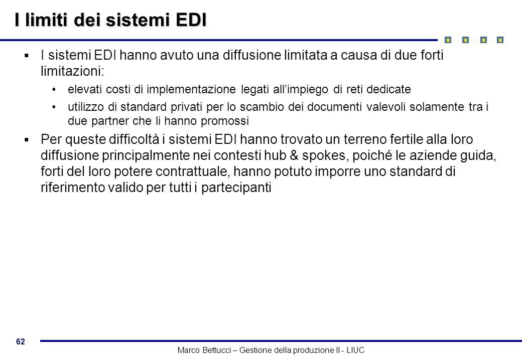 62 Marco Bettucci – Gestione della produzione II - LIUC I limiti dei sistemi EDI I sistemi EDI hanno avuto una diffusione limitata a causa di due fort