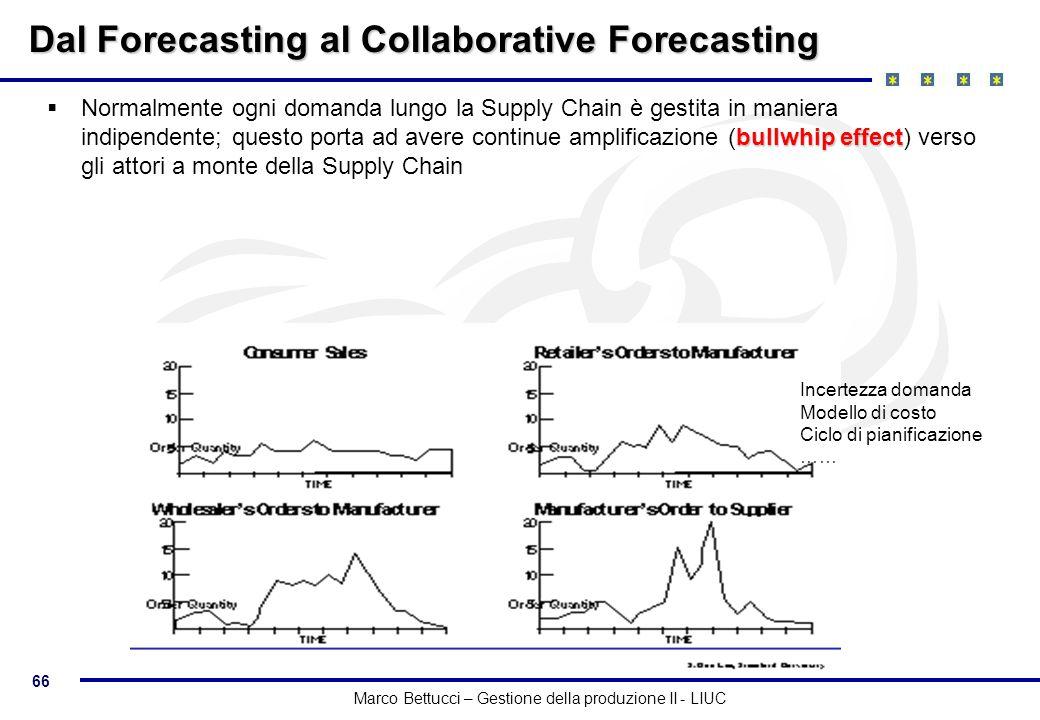 66 Marco Bettucci – Gestione della produzione II - LIUC Dal Forecasting al Collaborative Forecasting bullwhip effect Normalmente ogni domanda lungo la