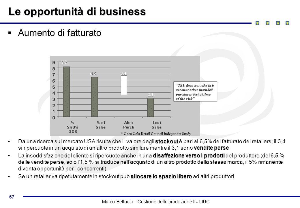 67 Marco Bettucci – Gestione della produzione II - LIUC Le opportunità di business Aumento di fatturato stockout vendite perse Da una ricerca sul merc