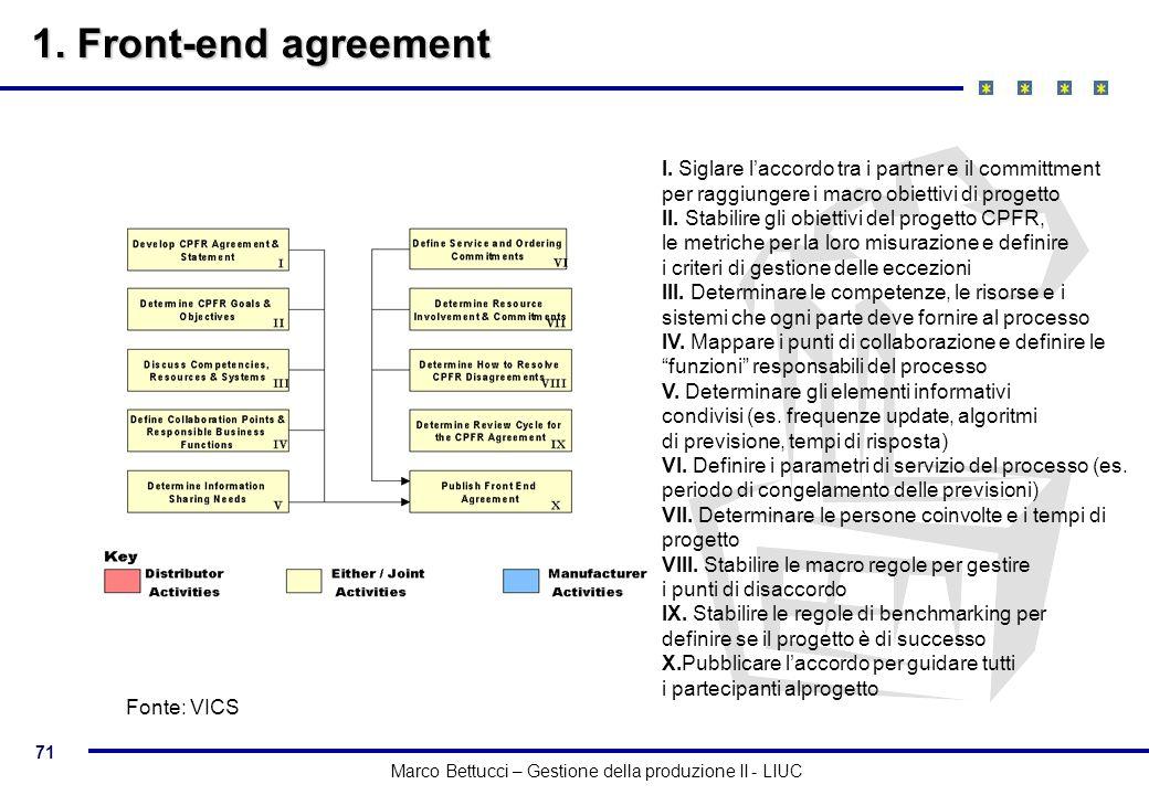 71 Marco Bettucci – Gestione della produzione II - LIUC 1. Front-end agreement I. Siglare laccordo tra i partner e il committment per raggiungere i ma