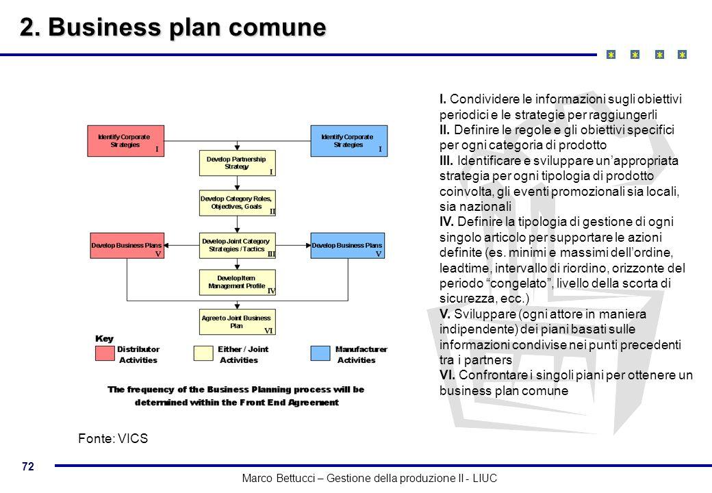 72 Marco Bettucci – Gestione della produzione II - LIUC 2. Business plan comune I. Condividere le informazioni sugli obiettivi periodici e le strategi
