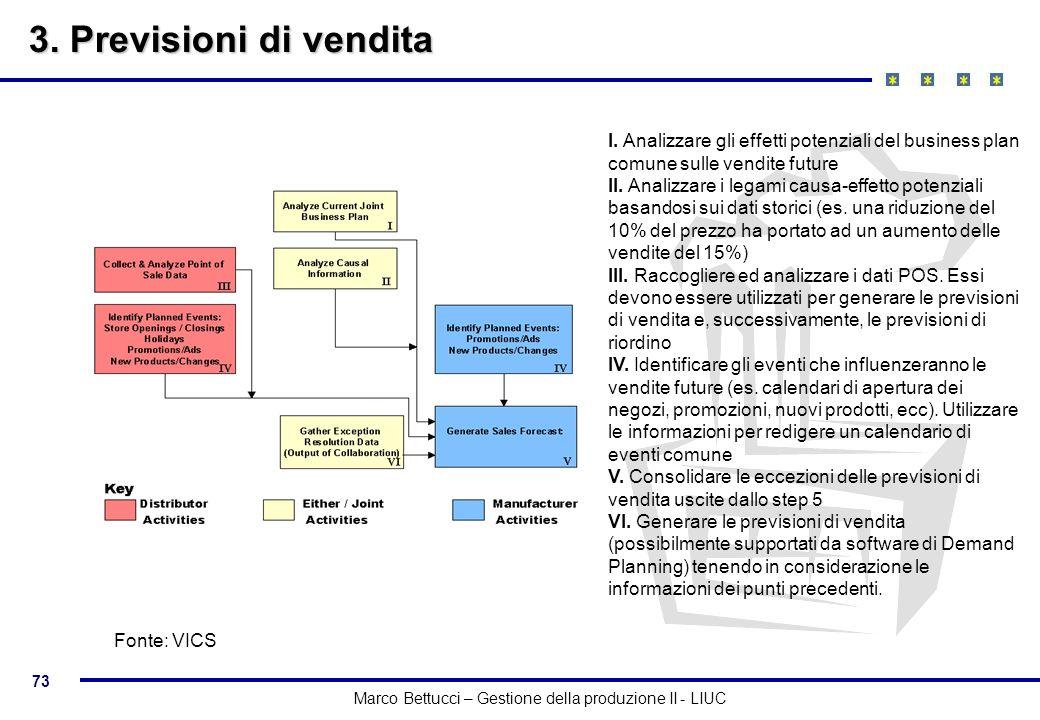73 Marco Bettucci – Gestione della produzione II - LIUC 3. Previsioni di vendita I. Analizzare gli effetti potenziali del business plan comune sulle v
