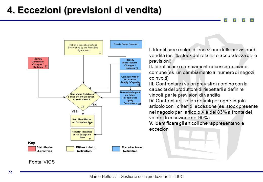 74 Marco Bettucci – Gestione della produzione II - LIUC 4. Eccezioni (previsioni di vendita) I. Identificare i criteri di eccezione delle previsioni d