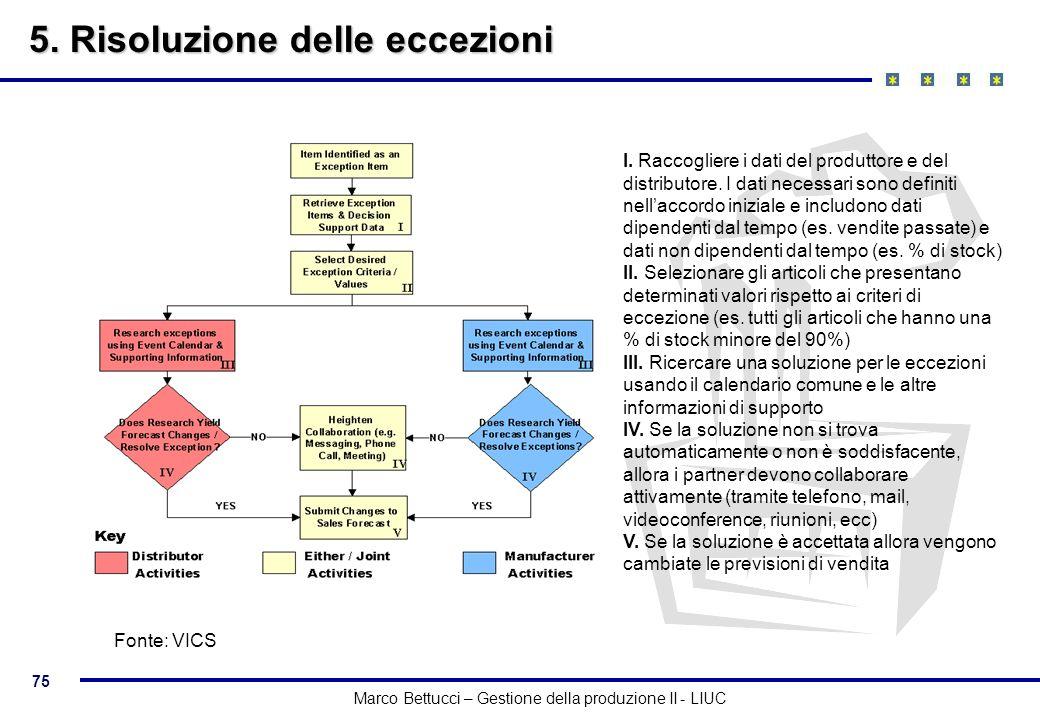 75 Marco Bettucci – Gestione della produzione II - LIUC I. Raccogliere i dati del produttore e del distributore. I dati necessari sono definiti nellac
